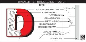 Led Channel Letter Wiring Diagram from classicmediasigns.com